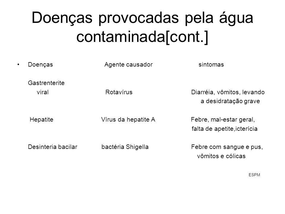 Doenças provocadas pela água contaminada[cont.]